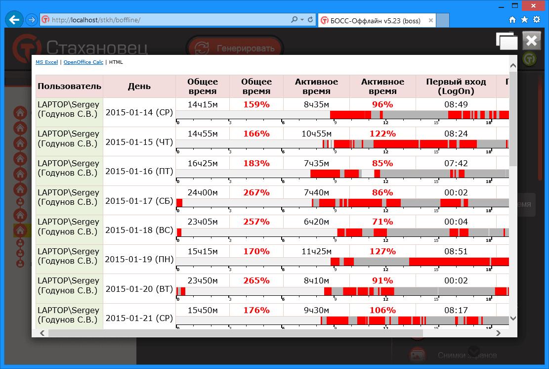 БОСС-Оффлайн - Пользовательское время